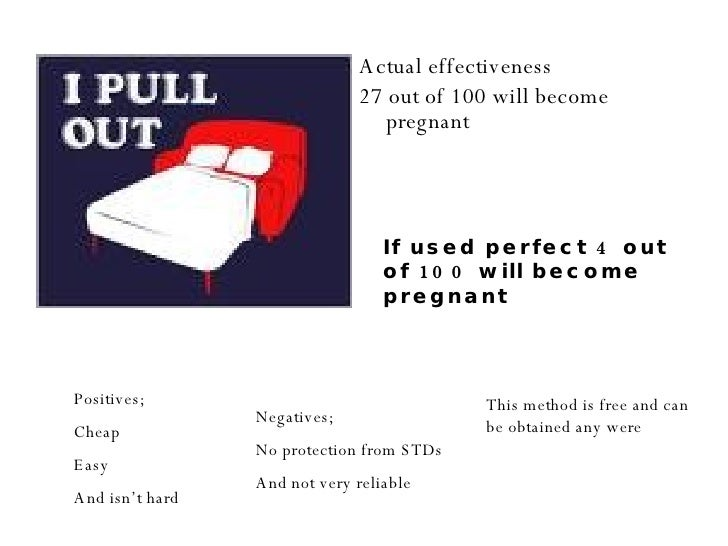 How reliable is the pull out method