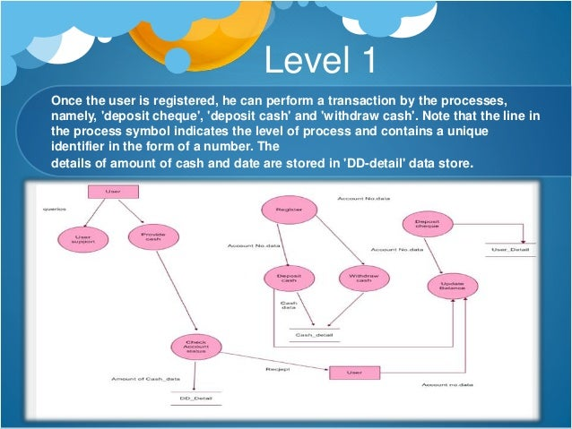 Data Flow Diagram With Different Levels For Withdraw And Deposit Of