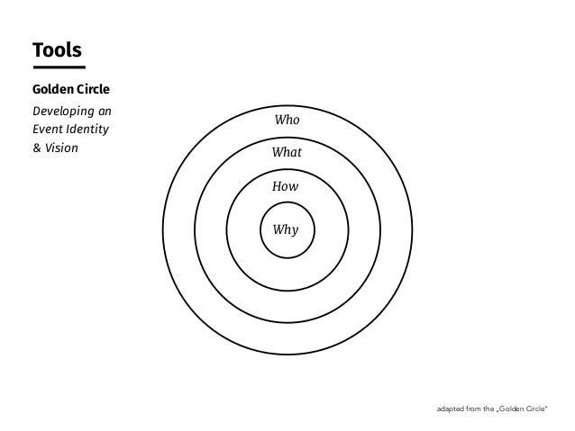 "Source: Service Design Berlin Tools Blueprint Planning what needs to happen  ""backstage"""