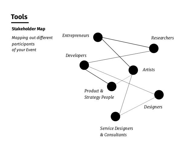 Source: re:publica Co-Creation Tools Co-Creating the experience with the participants