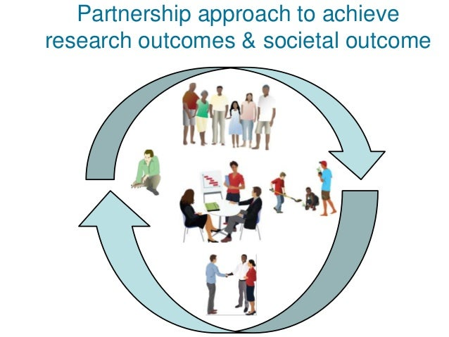 Creating the right project                                             Project•   High quality research•   Appropriate sca...