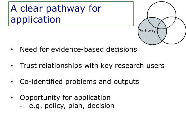 Having the right pathway andproject (but NOT the right                                          Pathway   Projectpeople) C...