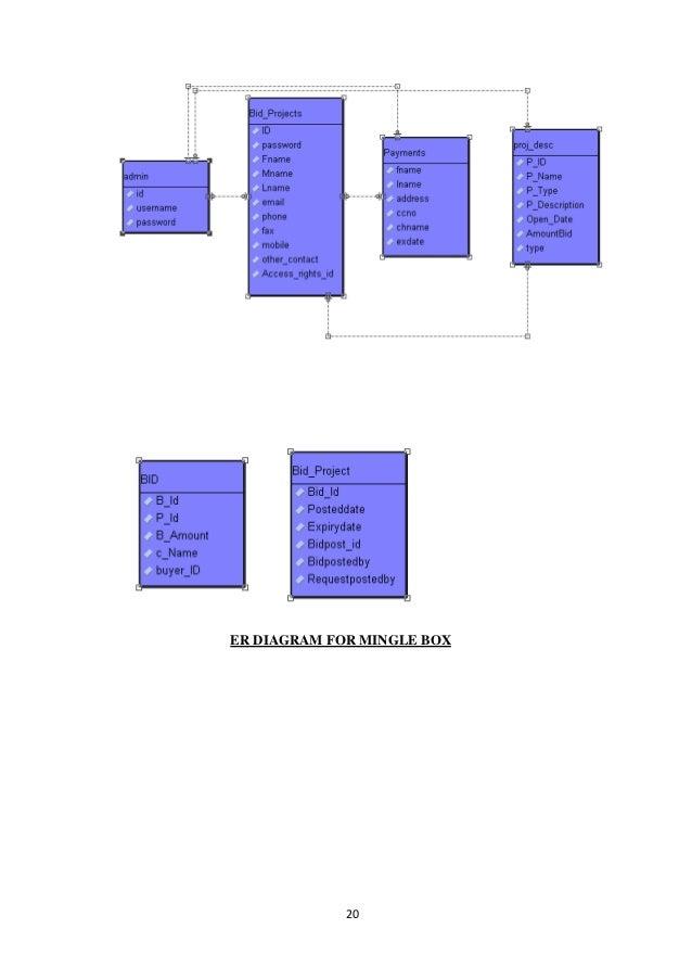 Atemberaubend 82 Erstaunliche Webstuhl Diagramm Bildinspirationen ...