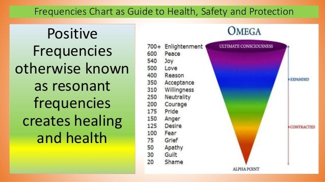 Frequencies Chart as Guide to Health, Safety and Protection Positive Frequencies otherwise known as resonant frequencies c...