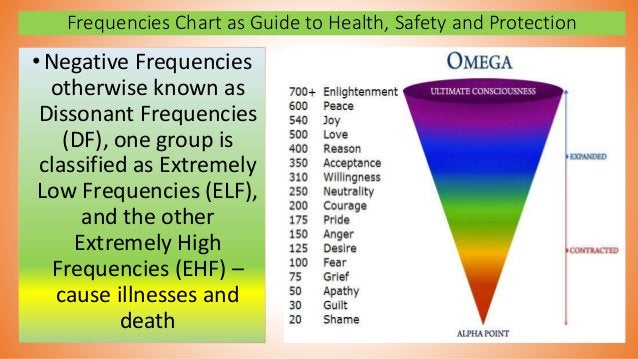 Frequencies Chart as Guide to Health, Safety and Protection •Negative Frequencies otherwise known as Dissonant Frequencies...