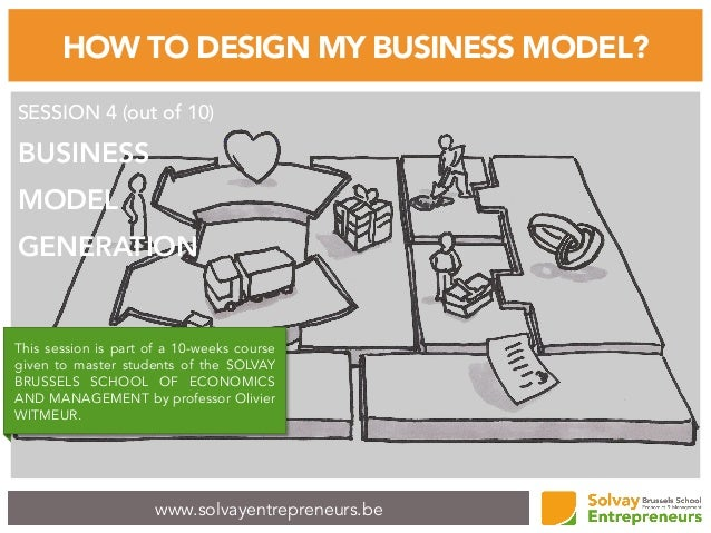 www.solvayentrepreneurs.be HOW TO DESIGN MY BUSINESS MODEL? SESSION 4 (out of 10) BUSINESS MODEL GENERATION This session i...