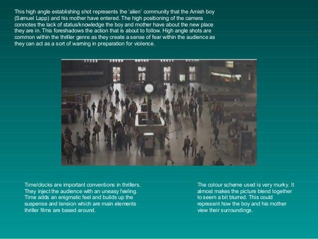witness film systems analysis