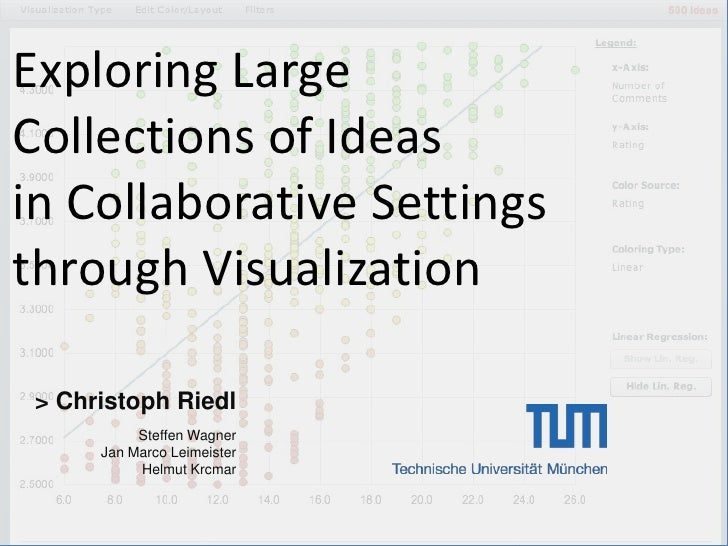 Exploring Large Collections of Ideas in Collaborative Settings through Visualization<br />> Christoph Riedl<br />Steffen W...