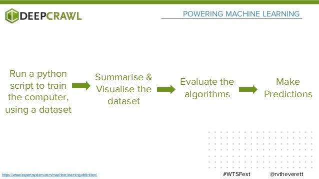 REAL WORLD MACHINE LEARNING EXAMPLES @rvtheverett#WTSFest