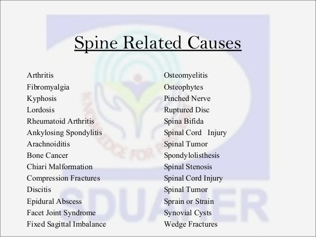 spondylothesis and fibromyalgia Fibromyalgia is a chronic pain disorder that affects millions of americans each year—primarily women—and can be both physically and emotionally distressing.