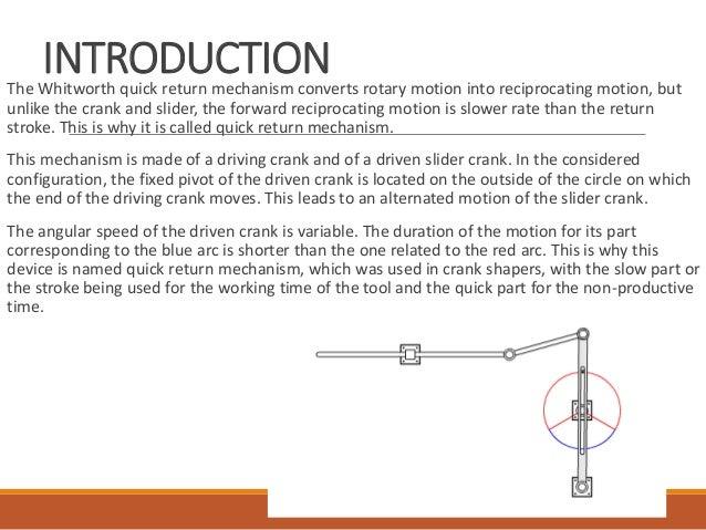 Crank And Slider Uses : Whitworth quick return mechanism