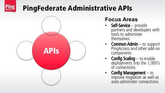 CIS14: Early Peek at PingFederate Administrative REST API