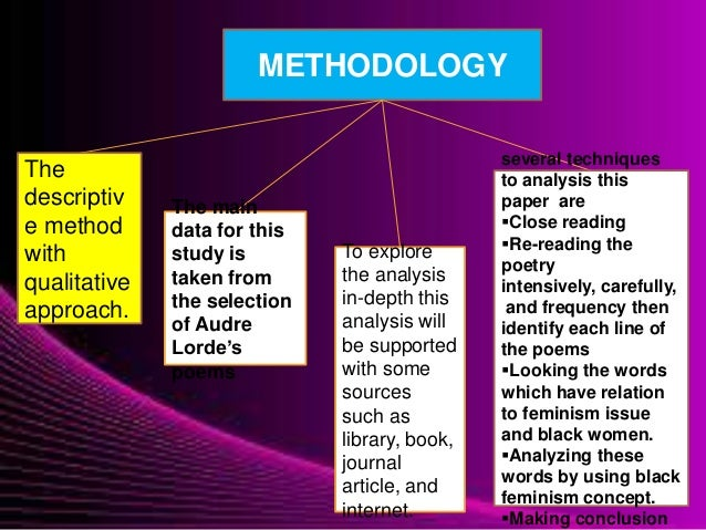 analysing a journal article using qualitative Each write a report referring to the article's  different journal for  p 2007, 'step- by-step guide to critiquing research part 2: qualitative research.