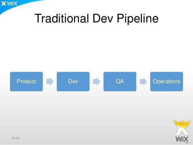Traditional Dev Pipeline Product Dev QA Operations 04:30