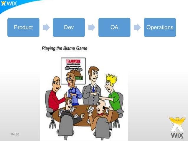 04:30 Product Dev QA Operations