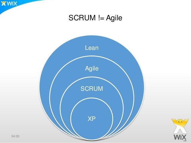 04:30 Lean Agile SCRUM XP SCRUM != Agile