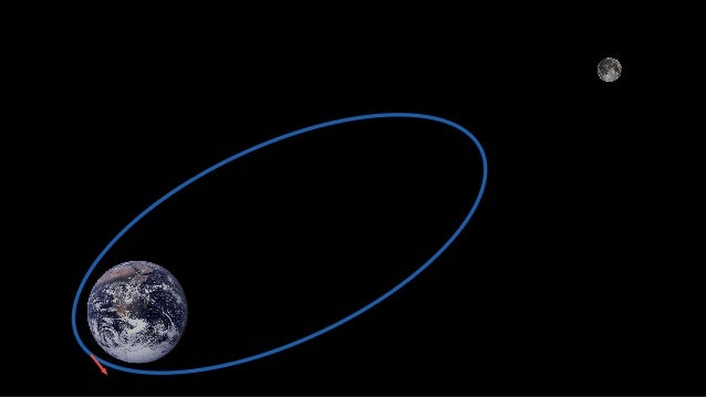 Orbital paths are a narrow balance of accelerations.