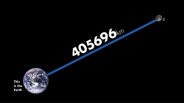 This is the Earth This is the Moon 405696km