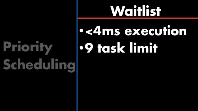 Priority Scheduling CoreSet •12 task limit •priority ordered