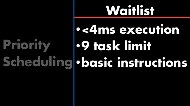 Priority Scheduling CoreSet •12 task limit •priority ordered •20ms interrupt