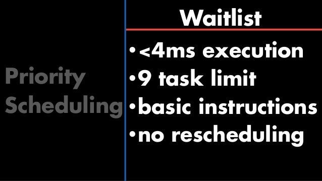 Priority Scheduling CoreSet •12 task limit •priority ordered •20ms interrupt •option to use Interpreter