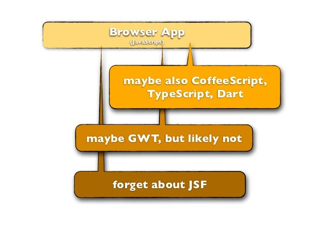 Browser App       (JavaScript)     maybe also CoffeeScript,        TypeScript, Dartmaybe GWT, but likely not    forget abo...