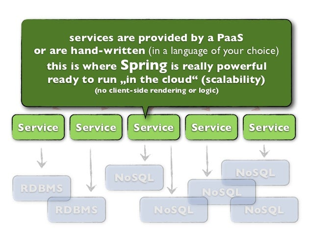 The landscape         services are provided by a PaaS  or are hand-written (in a language of your choice)                 ...