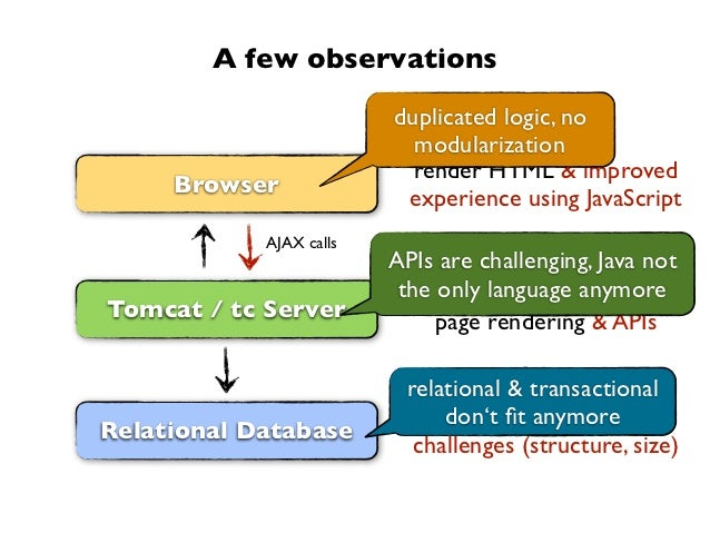 A few observations                         duplicated logic, no                           modularization                  ...
