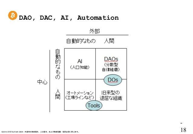 - 18©2014 OTETSUYUKI OISHI 本資料の無断配布、2次配布、および無断転載・転用は固く禁じます。 DAO, DAC, AI, Automation