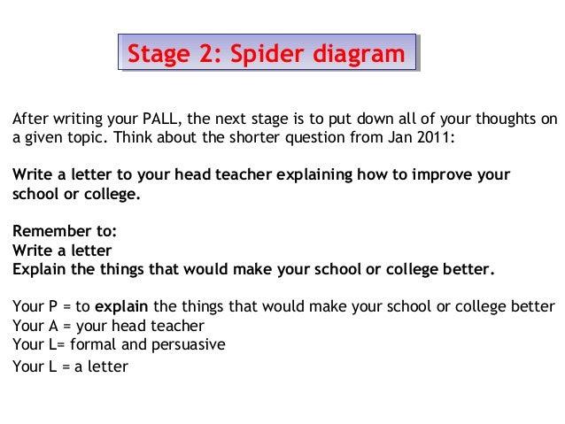 Discursive essay topics higher