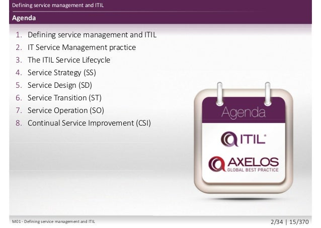 Axelos itil foundation 15 fandeluxe Choice Image