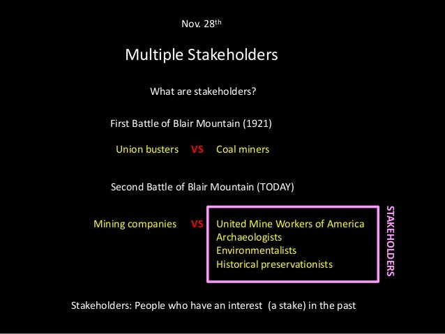 Nov. 28th           Multiple Stakeholders                 What are stakeholders?        First Battle of Blair Mountain (19...