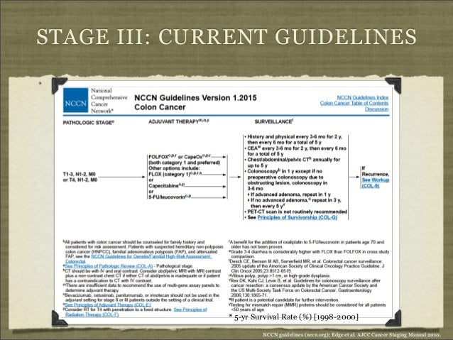 Stage 3 colon cancer