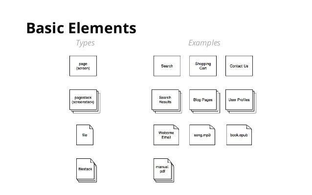 Basic Elements Design : Basic elements of architectural design pdf