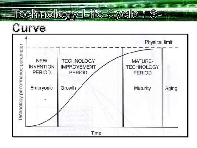 technological life cycles The life cycle approach illustrates that research and technology development and delivery are not insular activities, but integrated processes that.