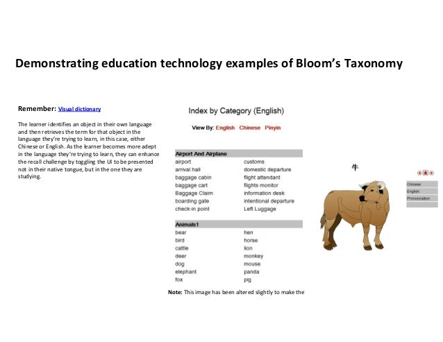 Demonstrating education technology examples of Bloom's TaxonomyRemember: Visual dictionaryThe learner identifies an object...