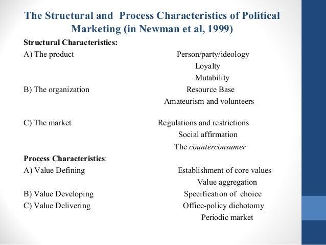 characteristics of politics