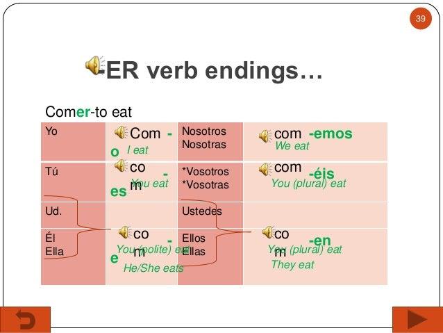 Wk 6 Spanish I - Regular Present Tense Verb Conjugation