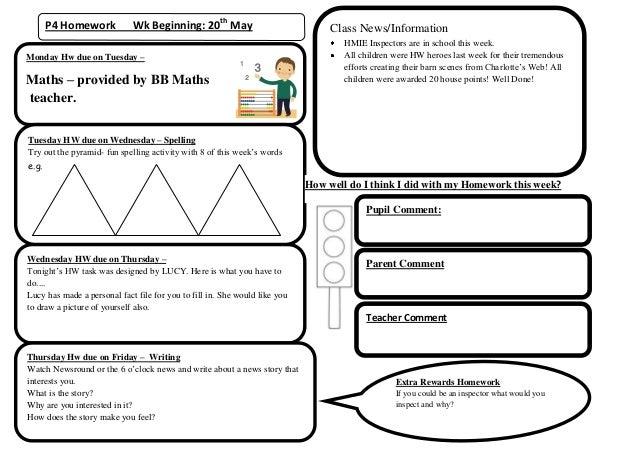P4 Homework Wk Beginning: 20thMayMonday Hw due on Tuesday –Maths – provided by BB Mathsteacher.Tuesday HW due on Wednesday...
