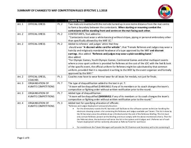 SUMMARY OF CHANGES TO WKF COMPETITION RULES EFFECTIVE 1.1.2018 Page 1 of 9 KUMITE RULES Art. 1 OFFICIAL DRESS Pt. 2 Two ma...