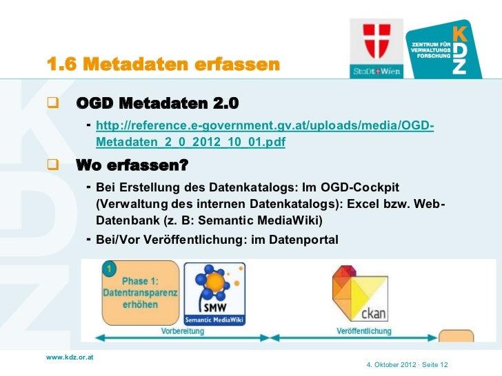1.6 Metadaten erfassen       OGD Metadaten 2.0           http://reference.e-government.gv.at/uploads/media/OGD-         ...