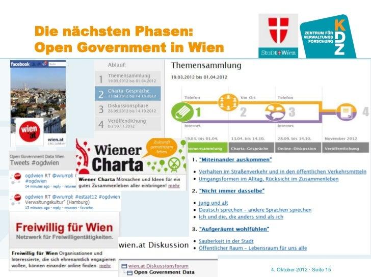 Die nächsten Phasen:Open Government in Wienwww.kdz.or.at                          4. Oktober 2012 · Seite 15