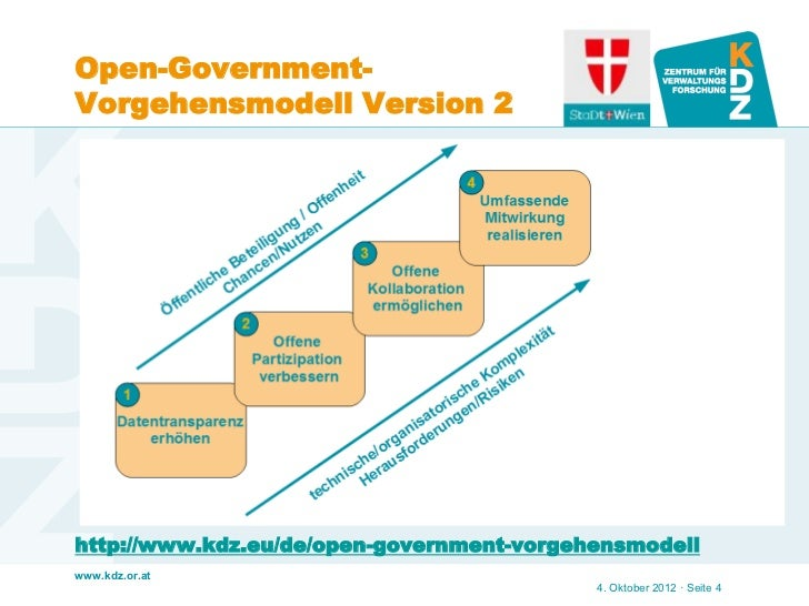Open-Government-Vorgehensmodell Version 2http://www.kdz.eu/de/open-government-vorgehensmodellwww.kdz.or.at                ...