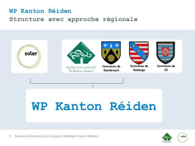 Wandpark Kanton Réiden Slide 3