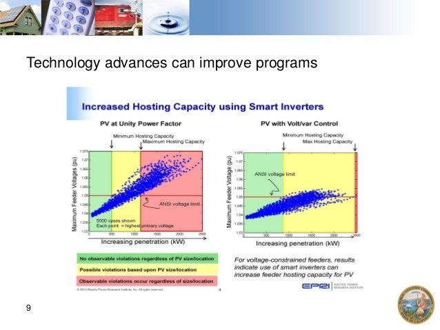 Cpuc net metering study