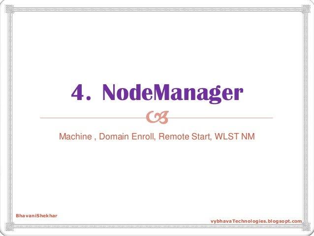  4. NodeManager Machine , Domain Enroll, Remote Start, WLST NM BhavaniShekhar vybhavaTechnologies.blogsopt.com