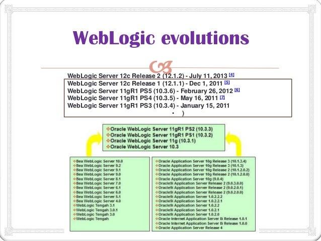  WebLogic evolutions WebLogic Server 12c Release 2 (12.1.2) - July 11, 2013 [4] WebLogic Server 12c Release 1 (12.1.1) - ...