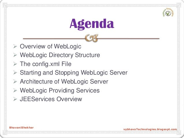 Overview of WebLogic  WebLogic Directory Structure  The config.xml File  Starting and Stopping WebLogic Server  Arch...