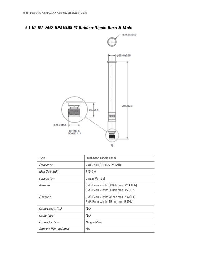 5-26 Enterprise Wireless LAN Antenna Specification Guide 5.1.10 ML-2452-HPAG5A8-01 Outdoor Dipole Omni N-Male Type Dual-ba...