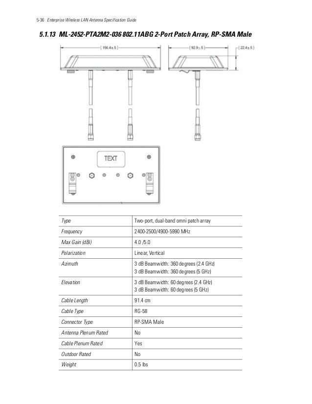 5-36 Enterprise Wireless LAN Antenna Specification Guide 5.1.13 ML-2452-PTA2M2-036 802.11ABG 2-Port Patch Array, RP-SMA Ma...